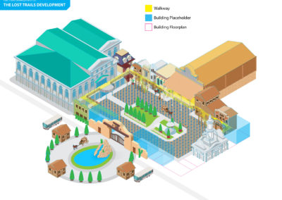 Illustration: Hypothetical theme park